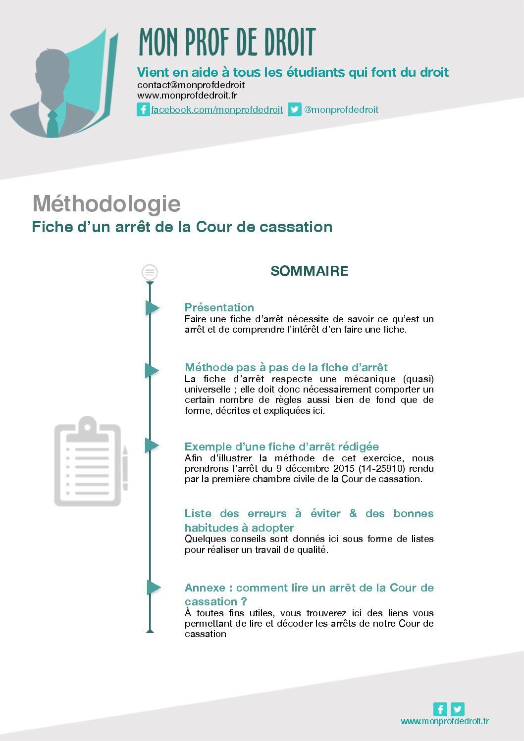 Methode Gratuite De La Fiche D Arret Mon Prof De Droit